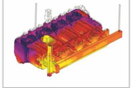 Gusssimulation anhand der CAD-Daten